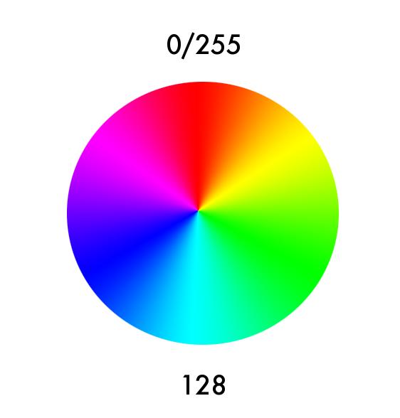 Ofcolor Openframeworks