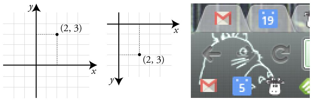 ofBook - Graphics