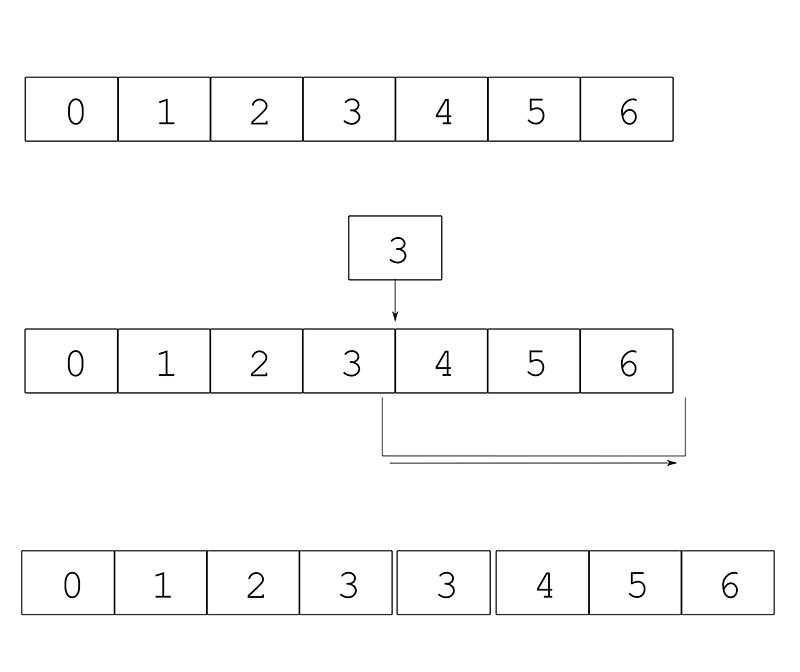 ofBook - Memory in C++